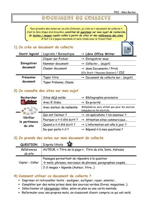 Le document de collecte - Le Bateau Livre | Le document de collecte | Scoop.it