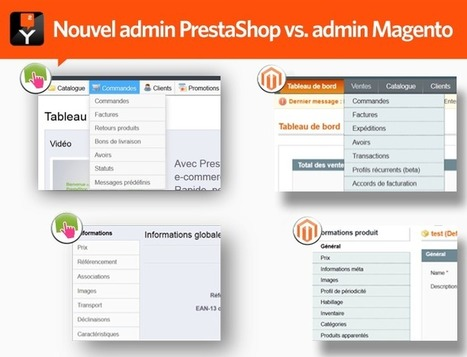 PrestaShop en excès de vitesse ?(oct 2012) par Fabrice Beck | e-commerce MW | Scoop.it