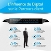 Infographie : L'influence du digital sur le parcours client | studies, indicators, bench and trends | Scoop.it