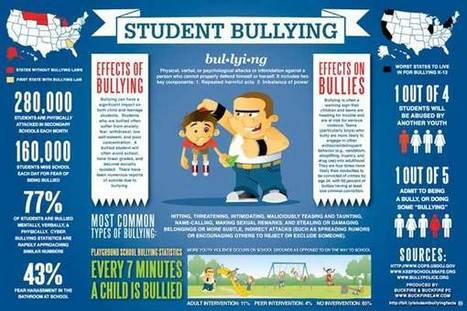 Welcome to the Stop Bullying Now Foundation   Bullying   Scoop.it