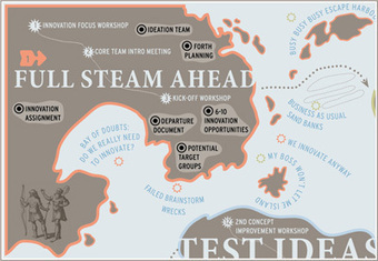 FORTH innovation method step 1: Full Steam Ahead | entrepreneurship - collective creativity | Scoop.it