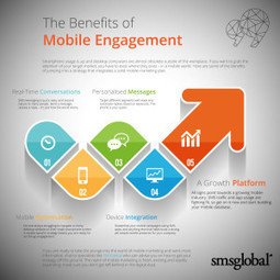 Benefits of Mobile Engagement | The Best Infographics | Scoop.it