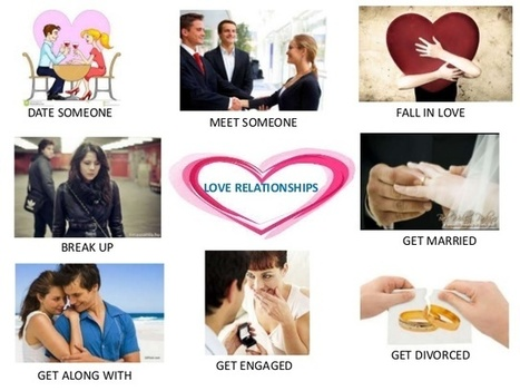 Love relationship vocabulary | Languages, Cultures and Bilingualism | Scoop.it
