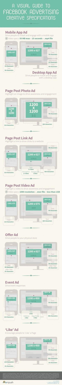 Guide visuel des spécifications des annonces publicitaires facebook | Social media, curation | Scoop.it