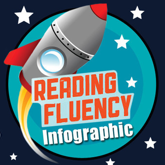 Reading Fluency Infographic: Countdown to Comprehension | Verbal Literacy • Reading • Vocabulary | Scoop.it