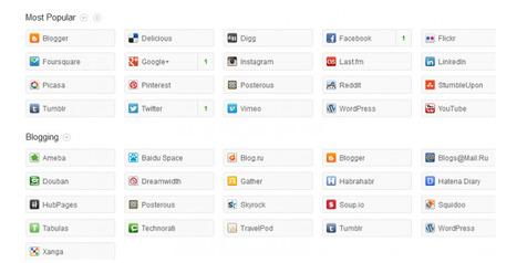 Alternion : une plateforme pour gérer vos mails et 220 réseaux sociaux sur une même page | Trucs&Astuces : veille2.0 | Scoop.it