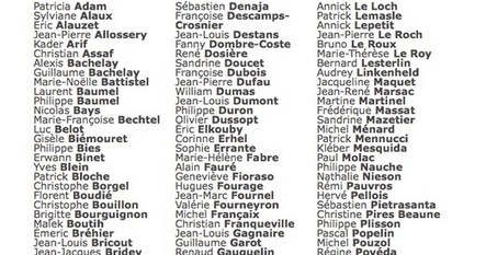 #Rediff La liste des 153 députés qui ont refusé la fermeture des mosquées salafistes | Le libre arbitre à l'épreuve de la neurobiologie | Scoop.it