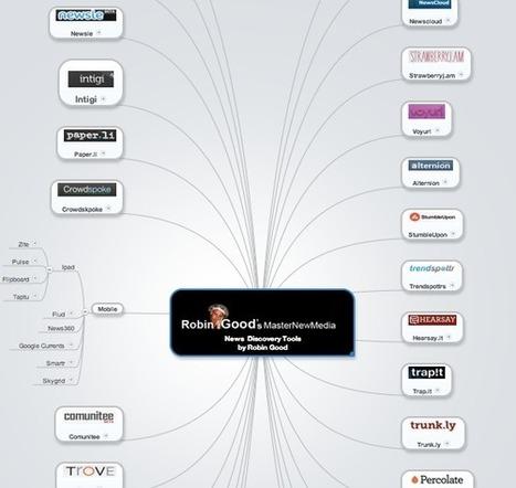 Best News Discovery Tools 2012 | Curaduria de contenidos y Preservacion digital | Scoop.it