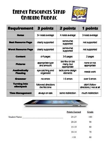 Naturally, Natural iResources « techchef4u | iPads in Education | Scoop.it