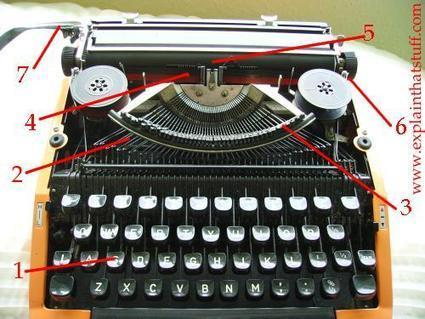 HISTORY OF COMMUNICATION: How typewriters work: A simple introduction from Explain that Stuff! | Communication and technology | Scoop.it