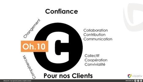 Odyssée collaborateurs Oh...10C # Collaboratif #Collectif #Confiance #Compétence #Changement ... | Le Mag Visiativ | Scoop.it