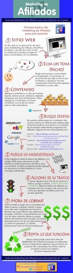 Infografía: Marketing de Afiliados en 7 pasos | Marketing  Online - Carlos Ruiz | Scoop.it