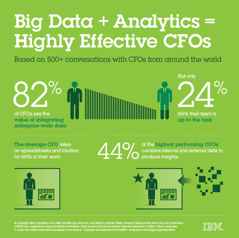 Big Data + Analytics: The New Formula for Leading CFOs | Corporate Finance Professionals | Scoop.it