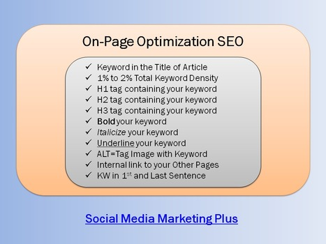 """Why """"OC/DC"""" is the Replacing SEO (or) Is It? 