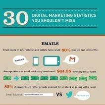 30 Digital marketing statistics you shouldn't miss! | Visual.ly | Storytelling | Scoop.it