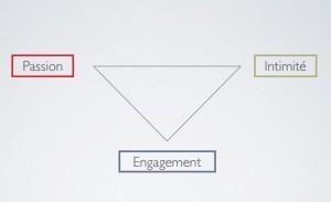 Les 3 fondamentaux des relations humaines | Améliorer son efficacité | Scoop.it
