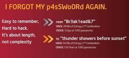 Passwords: You're doing it wrong. Here's how to make them uncrackable. | PCWorld | Great Content Posts | Scoop.it