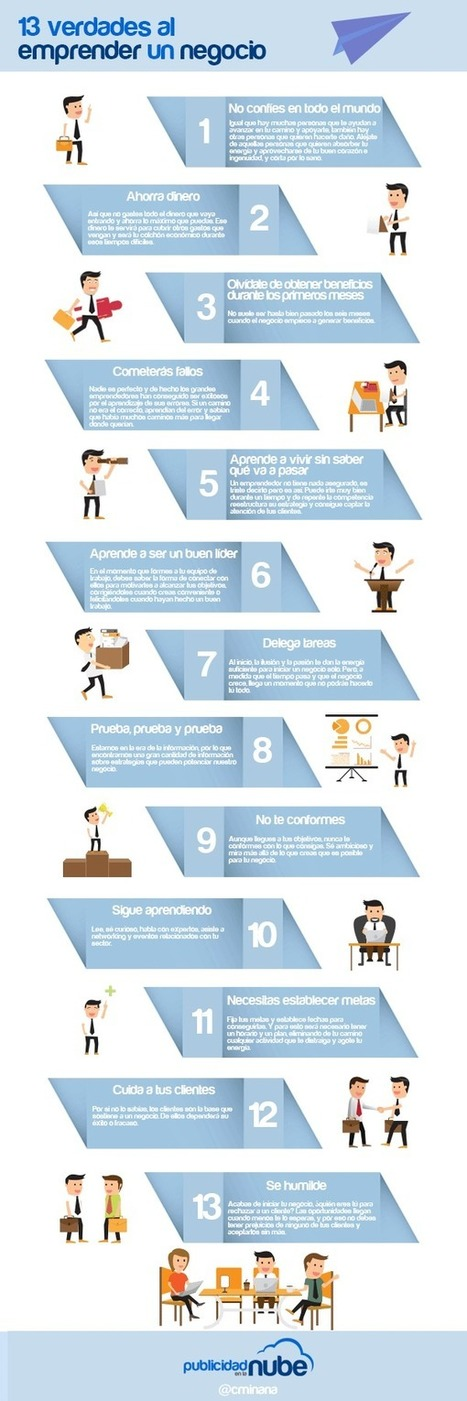 #Emprendedores : 13 claves @sercompetitivos | Estrategias para Emprendedores, Startups y Franquicias | Scoop.it