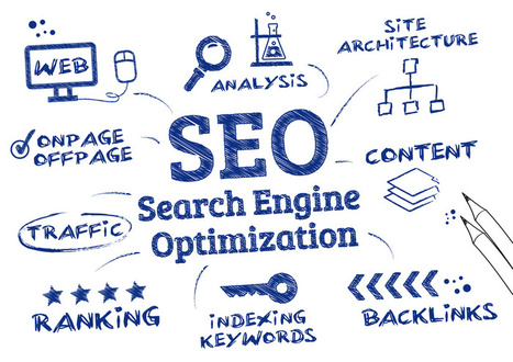 4 étapes pour évaluer le SEO de son site web | Le webmarketing pas à pas | Scoop.it