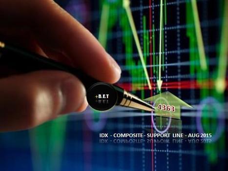 IDX - Composite (Aug 2015) | B.E.T  Veritas & Trading Projects | Scoop.it