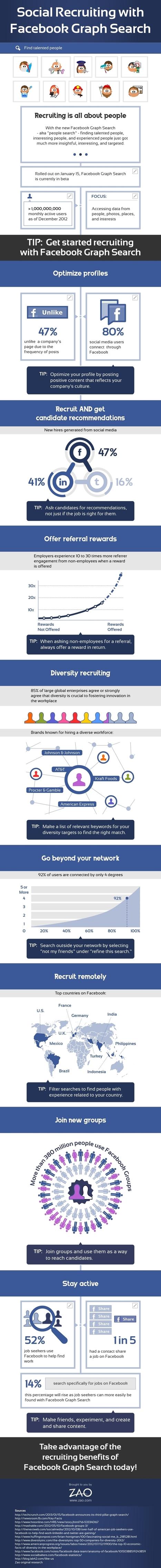 Infographie : Recruter via le Graph Search de Facebook | Le Webmarketeur : Infos et avis sur le Webmarketing | Digital marketing and Webmarketing | Scoop.it