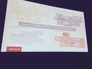 Oracle AI: Adaptive Intelligence - Enterprise Irregulars | The MarTech Digest | Scoop.it