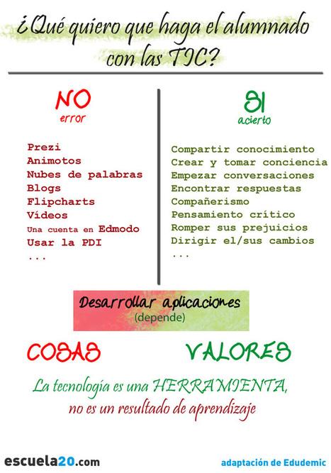 TIC, ¿para qué? | Lengua española | Scoop.it