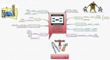 10 questions pour améliorer la qualité de vos cartes mentales | free XMind mind map download | Biggerplate | Medic'All Maps | Scoop.it