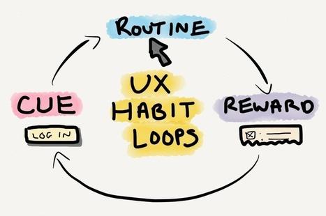 How Habits Can Impact User Behavior | UXploration | Scoop.it