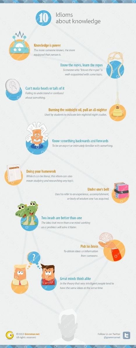 10 English Idioms About Knowledge (Infographic) - | English IDIOMS | Scoop.it