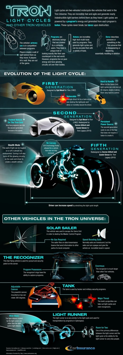Tron Cars | CarInsurance.org | Infographics | Scoop.it