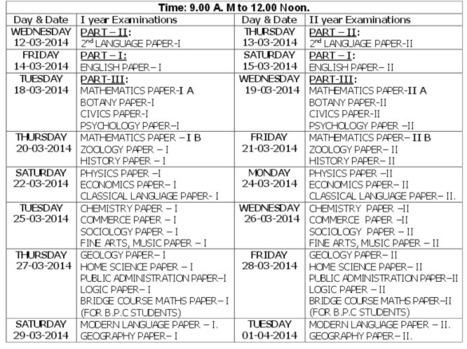 Manabadi Inter Results 2014: AP Intermediate Exam Schedule 2014 announced   Manabadi Results   Scoop.it