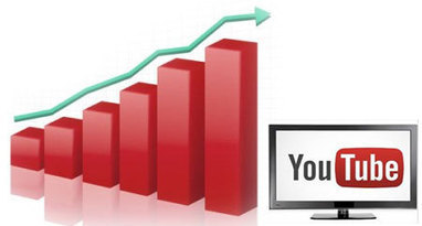 How to increase YouTube video views | Free HD Wallpapers | Scoop.it