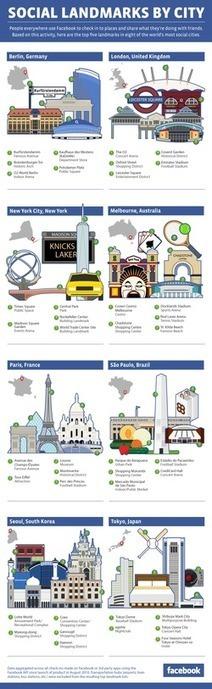 Facebook : les Check-Ins à Paris - Génération NT | Médias sociaux & web marketing | Scoop.it