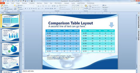 Comparison Table Layouts in PowerPoint | PowerPoint Presentation | k | Scoop.it
