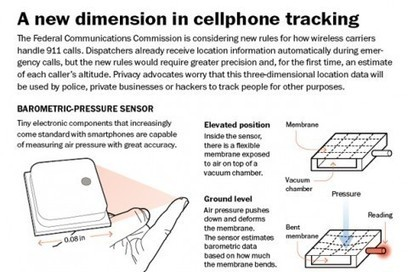 Cellphone tracking: Find an address? Easy. But new devices can calculate your ... - Washington Post | Location Is Everywhere | Scoop.it