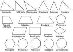 Geometría | Geometría | Scoop.it