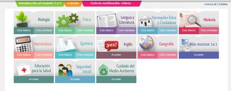 Secuencias Didácticas - Educación + TICs | Experiencias y buenas prácticas educativas | Scoop.it