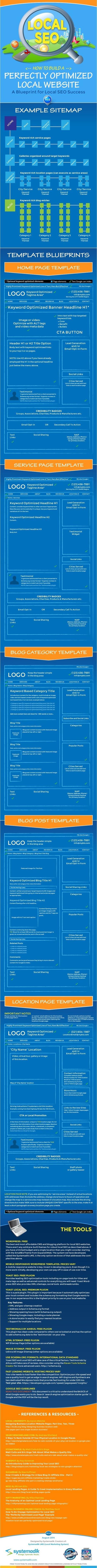 Visual Guide to Local SEO | Les Enjeux du Web Marketing | Scoop.it