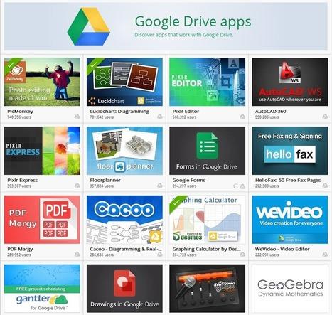 The five most powerful ways teachers aren't using Google Drive (yet)   Google Apps in Schools   Scoop.it
