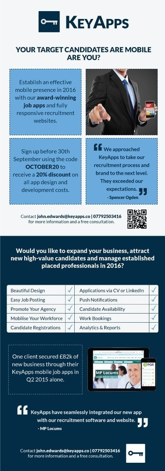 20% Discount this October! - KeyApps | Mobile: Recruitment and Applications | Scoop.it
