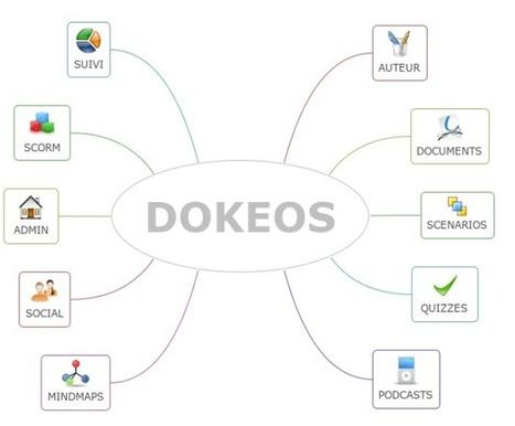Dokeos 2.2 RC2 Fr 2013 Logiciel Gratuit Suite e-learning Script en ligne professionnel Licence gratuite | E-learning | Scoop.it