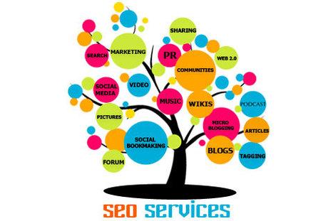 Website designing company in Delhi | CHD Vann Gurgaon sector 71 | Scoop.it