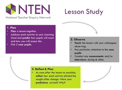 Why undertake Lesson Study? | Leicester Lesson Study | Scoop.it