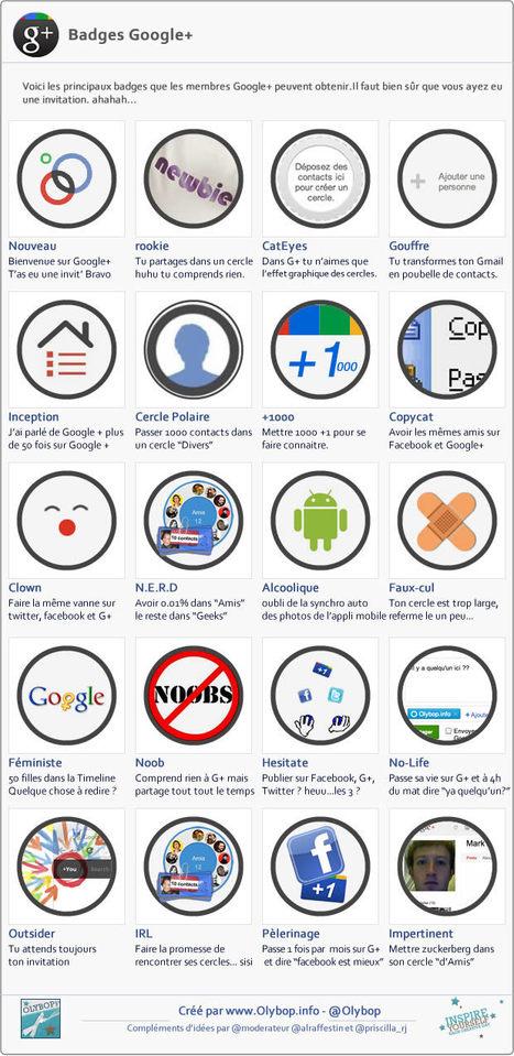 Et si Facebook Google+ et Twitter avaient des Badges comme Foursquare. | A l'ère du webmarketing. | Scoop.it