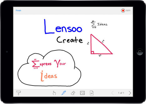 Lensoo Create   Gamification and more!   Scoop.it