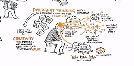 Divergent Thinking in the Age of Convergence | creativity sells | Scoop.it