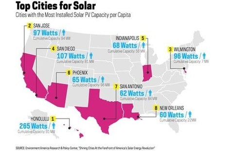 Cities Leading the Way in Solar Energy [infographic] | green infographics | Scoop.it
