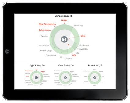 mHealth, pieza clave en el cambio del sistema sanitario | A un Clic de las TIC | Salud 2.0 | Karmeneb | Scoop.it