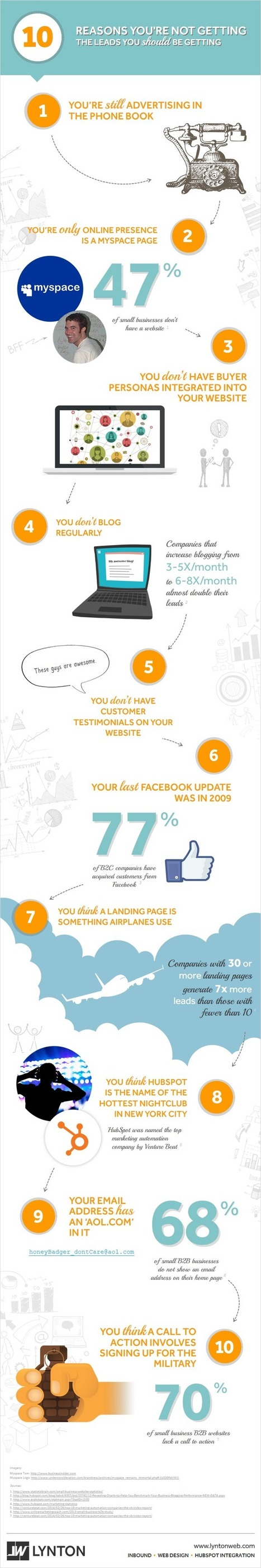 10 Reasons You're Not Getting The Leads You Should Be Getting [Infographic]   YazDum Inbound and Content Marketing   Scoop.it